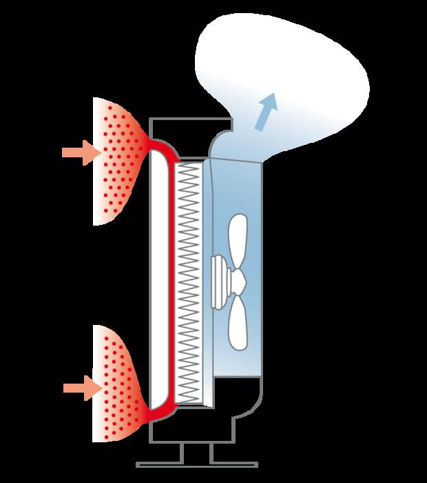 Boneco Air Purifier P400